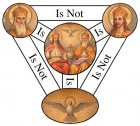 Shield of the Trinity or Scutum Fidei diagram of Christian Trinitarian symbolism (basic English version) 001.jpg